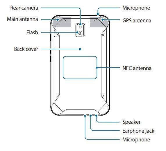Samsung Galaxy Tab Active 2 user manual leaks