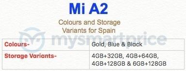 Xiaomi Mi A2 colors and storage variants